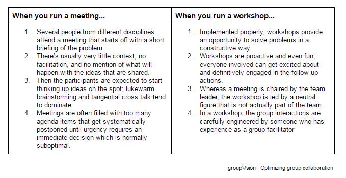 meetings-vs-workshops